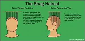 70s Gypsy Shag Haircut Pictures