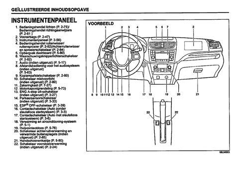 amazing hyundai xg350 kia sportage fuse box diagram wiring amazing kia auto