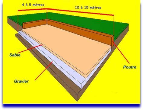 comment construire  terrain de petanque le blog de