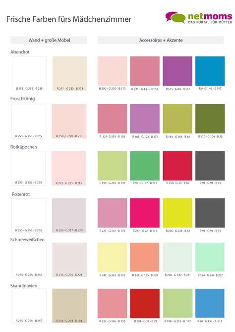 Jugendzimmer Wandgestaltung Farbe Mädchen by Farben Im Kinderzimmer Sch 246 N Kombinieren Kinderzimmer