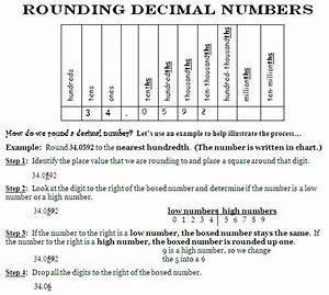 Miss Kahrimanis's Blog: Rounding with decimals