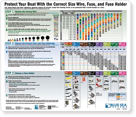 wire fuse  fuse holder selection chart faq blue sea systems