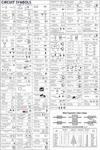 Triumph Motorcycle Wiring Diagram  Diagrams  Auto Fuse Box