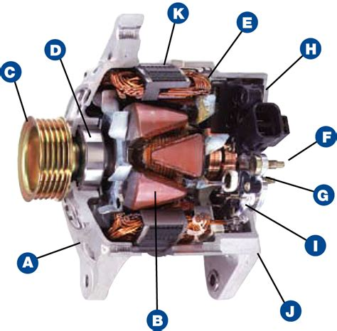 Car Alternator Location   Get Free Image About Wiring Diagram