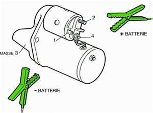 Comment Tester Une Batterie De Voiture Sans Multimetre : comment tester et r parer un d marreur mecanique moto ~ Gottalentnigeria.com Avis de Voitures