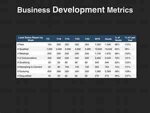 amazing success metrics template ideas resume ideas With demand management plan template