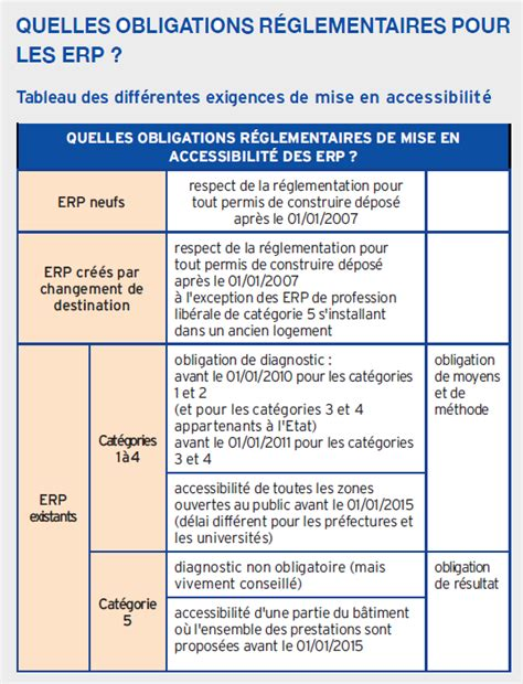 reglementation escalier code du travail 28 images conditions de travail au sein de la
