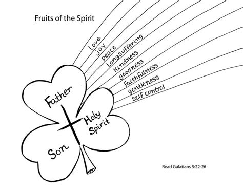 fruit of the spirit coloring pages coloring pages