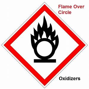 ghs pictogram labels flame over circle With ghs placards