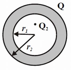 Elektrisches Potential Berechnen : mp forum potential und feld einer geladenen hohlleiterkugel mit eingeschlossener isolierter ~ Themetempest.com Abrechnung