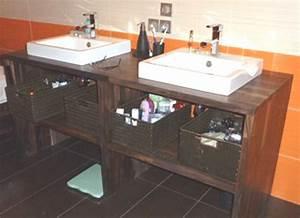 ou trouver un plan de travail en palissandre pour salles With plan de travail en bois pour salle de bain