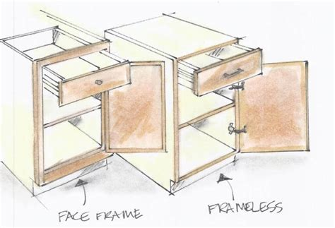 cabinet door construction types framed vs frameless kitchen cabinets phoenix has to offer