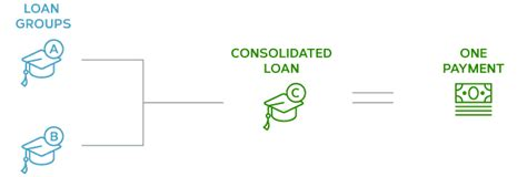 Consolidate Loans From Multiple Lenders To Make One. Mental Health Certificate Online. University Of Memphis Athletics. Pest Control Buffalo Ny Bubble Test Generator. Sales Contact Management Software Reviews. Good Jobs For Nursing Students. Riverside Local Schools Dry Ice Blasting Mold. Incident Definition Itil Florida Flat Fee Mls. List Of Colleges In Indianapolis