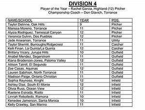 2015 all CIF-SS softball teams are out | San Bernardino ...