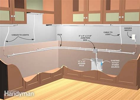 how to install led lights kitchen cabinets how to install cabinet led lighting modern style 9773