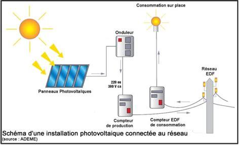 solaire photovolta 239 que ou thermique page 2 of 2 page 2