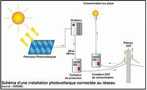 Calcul Puissance Compteur Edf : solaire photovolta que ou thermique page 2 of 2 page 2 ~ Medecine-chirurgie-esthetiques.com Avis de Voitures