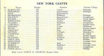 HD wallpapers new york giants team roster 2006
