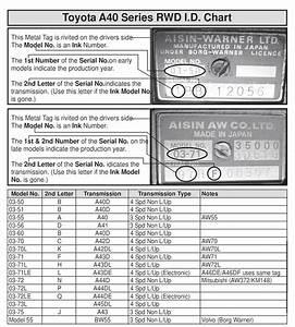 Transmission Repair Manuals A42dl
