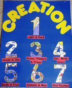 Sunday School Attendance Charts | Children's Ministry ...