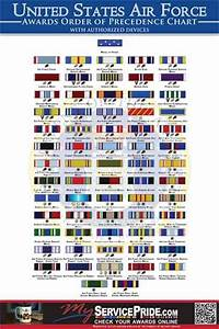 Army Medals Chart Air Force Ribbons Order Of Precedence Chart Air Force