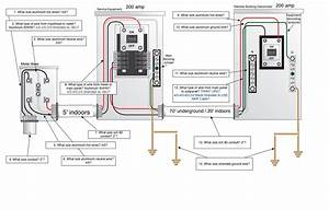 Wiring Diagram 2 2 2 4 Urd To 100 Amp Garage Service   52
