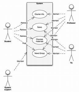 Fyp Ik0901 Integrated Learning Platform  Irwin King   Web