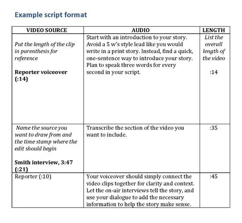 script format template how to master the of keymedia solutions