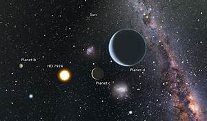 Robotic telescope discovers three super-Earth planetary ...