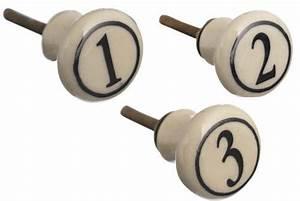 15 boutons de meuble originaux les cles de la maison for Couleur tendance deco salon 18 15 boutons de meuble originaux les cles de la maison