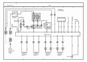 Wiring Diagram Toyota Harrier