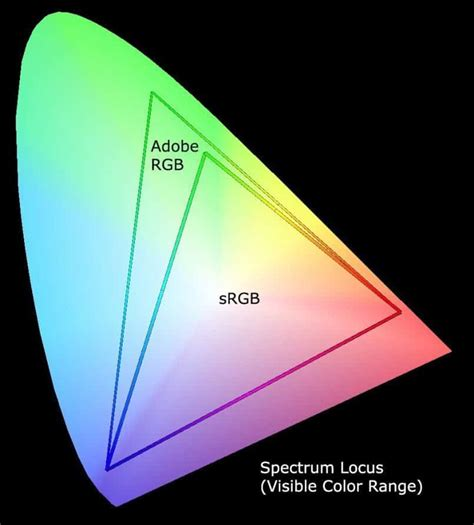 what is color space why use the prophoto rgb color space podcast 423