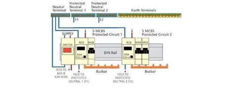 consumer unit wiring diagram uk wiring diagram