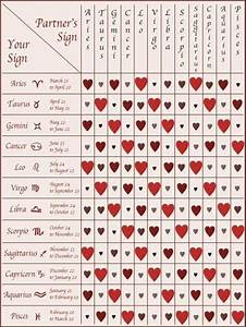 Indian Astrology Free Birth Chart Zodiac Love Compatibility Chart Sagittarius