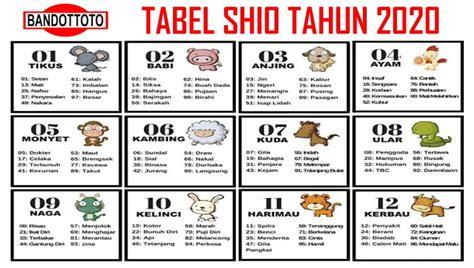 chezmaitaipearls tabel shio  hongkong