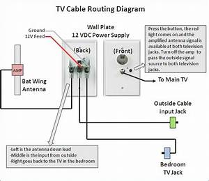 Tv Diatribution Wiring Diagram
