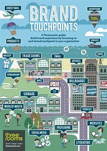 The Brand Touchpoints Infographic