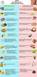 Продукты полезные для печени для очистки