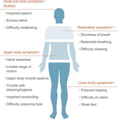 als als symptoms als pathways