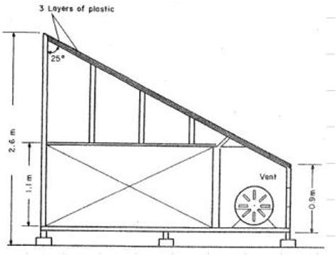 plans  wood drying kiln  woodworking