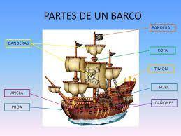 resultado de imagen de partes barco pirata  ninos