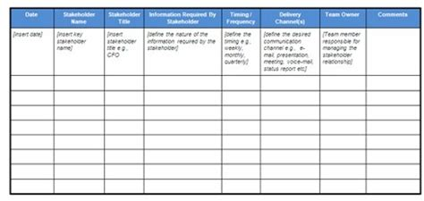 communication plan template the project management communication plan project skills