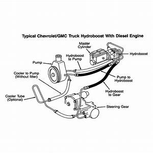 2005 Suburban Steering Diagram