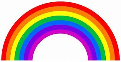 Rainbow Wheel Rainbows Pelangi Order Essence Created