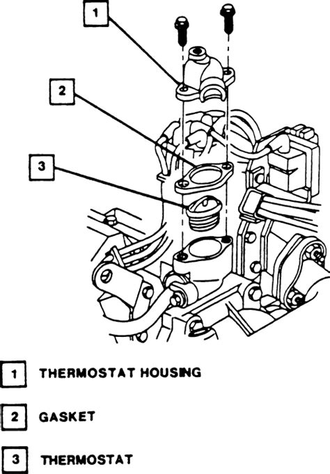 book repair manual 2004 oldsmobile silhouette engine control repair guides engine mechanical thermostat autozone com