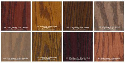 Hardwood Flooring Minneapolis   Installation, Sanding