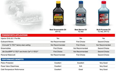 Power Steering Fluid Filters, Power, Free Engine Image For
