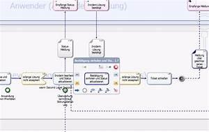 Wpf Flowchart Control  Diagram Control Wpf  Wpf