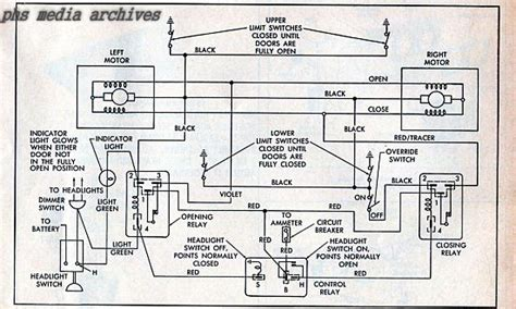 1967 Charger Wiring Diagram by Phscollectorcarworld Tech Files 196 1967 Dodge Charger