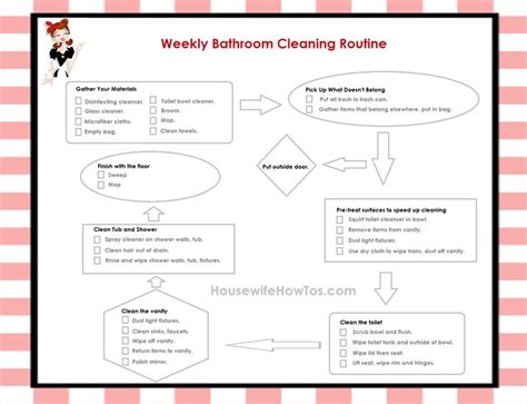 Weekly Bathroom Cleaning Routine, Plus Bedroom And Kitchen
